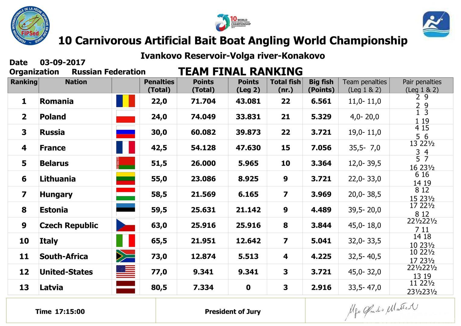 россия занимает третье место в мире